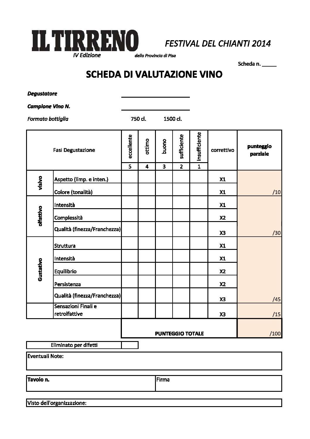 Scheda di Valutazione Festival del Chianti 2014
