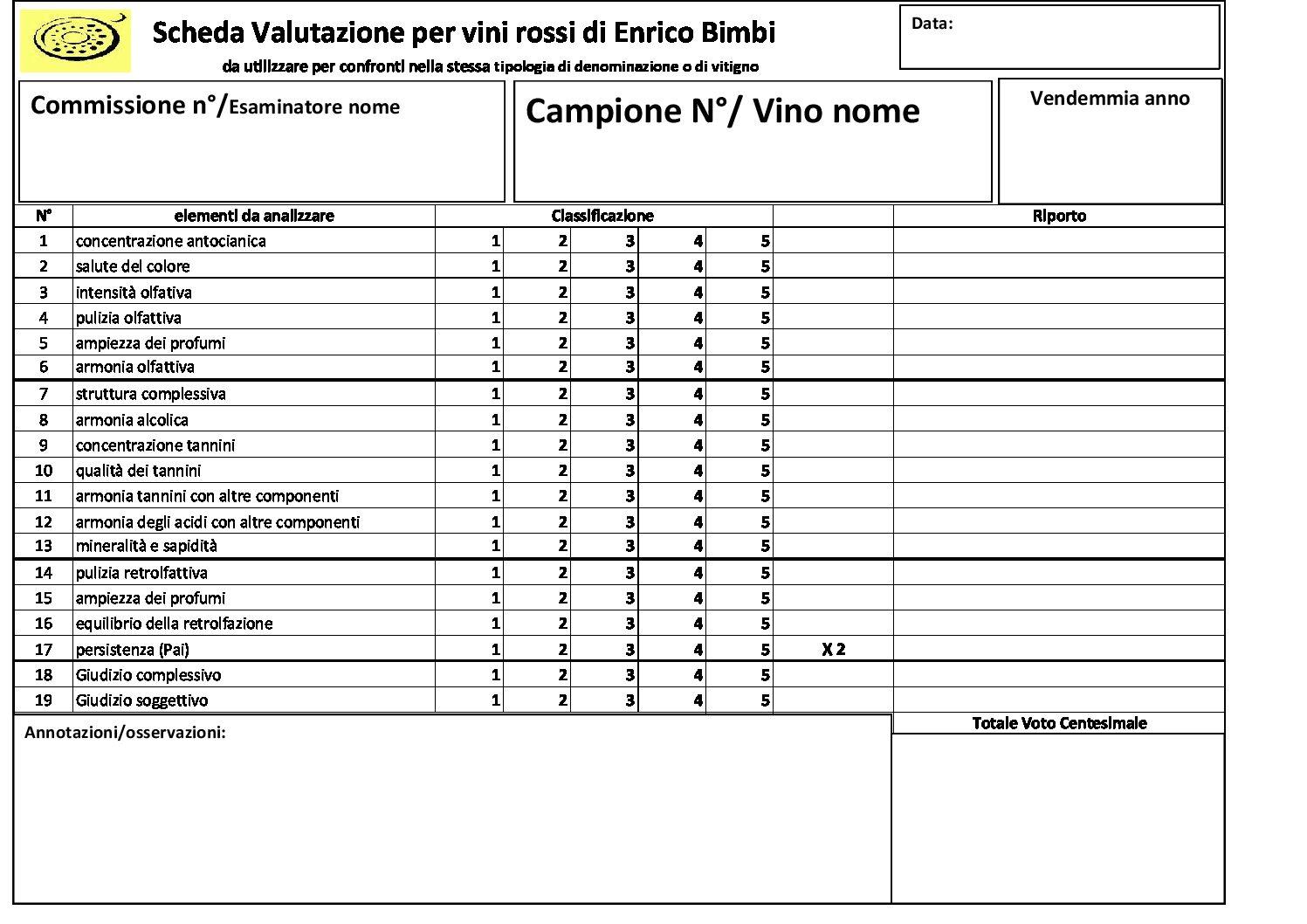 Scheda Valutazione per vini rossi